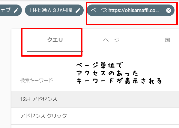 ページに切り替えた後、クエリを選択することでページごとにアクセスのあったキーワードが表示される